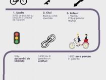Geanta biciclistului-update
